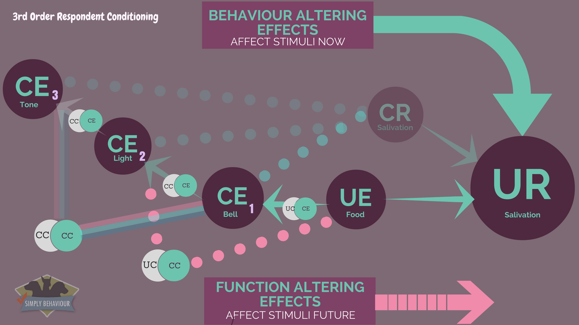 behaviour-altering-effects-2